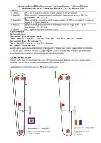 Инструкция на короткие гонки