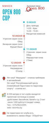 Программа 1 этапа в Минске