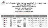 Результаты регаты Муху-Вяйн