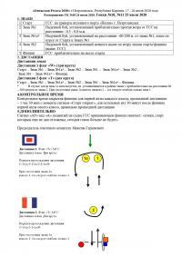 Распоряжение на гонки 25 июля