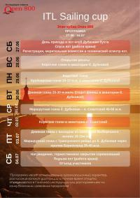 Программа регаты ITL Sailing Cup