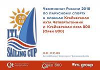 Презентация ITL Sailing Cup 2018