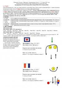 Распоряжение ГК на короткие гонки №10 и 11 в Приозерске