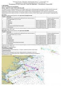 Распоряжение ГК на гонку №4 Приозерск – Лахденпохья